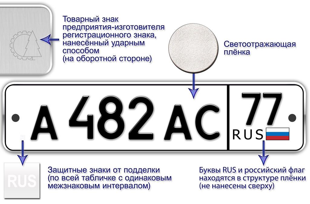 Дубликаты гос. номеров. изготовим подарочные и именные номера, адресные указатели с названием улицы и номера дома...